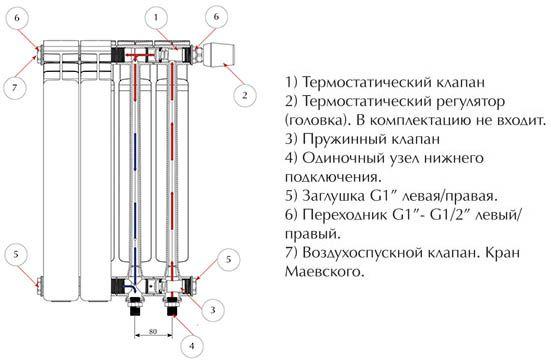 Биметаллический радиатор Rifar Base Ventil 500 5 секций (нижнее подключение)