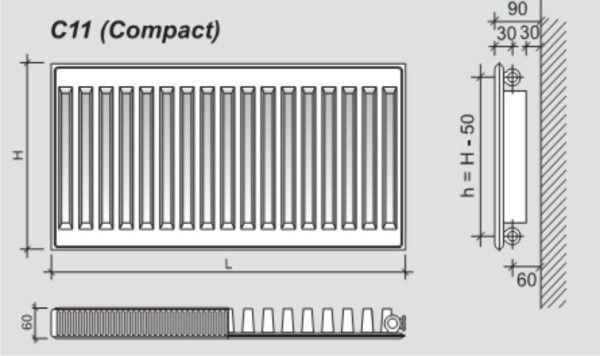 Радиаторы стальные панельные Purmo