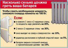 Простой расчет радиаторов отопления
